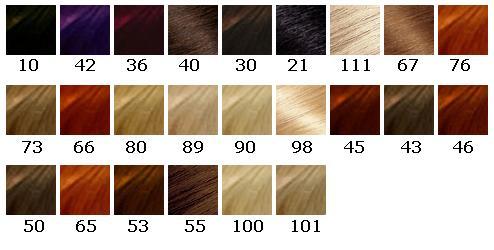 Tintura-de-cabelo-Como-escolher